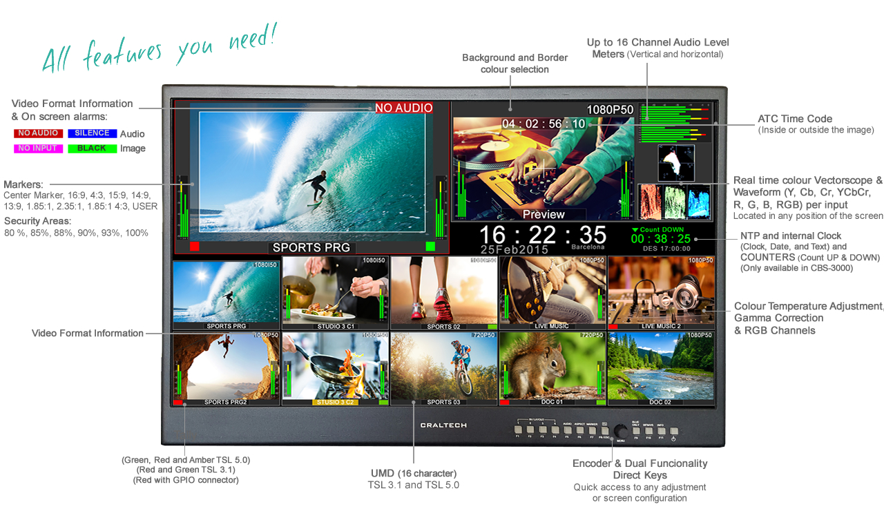 Multiviewer broadcast LCD Monitors sizes
