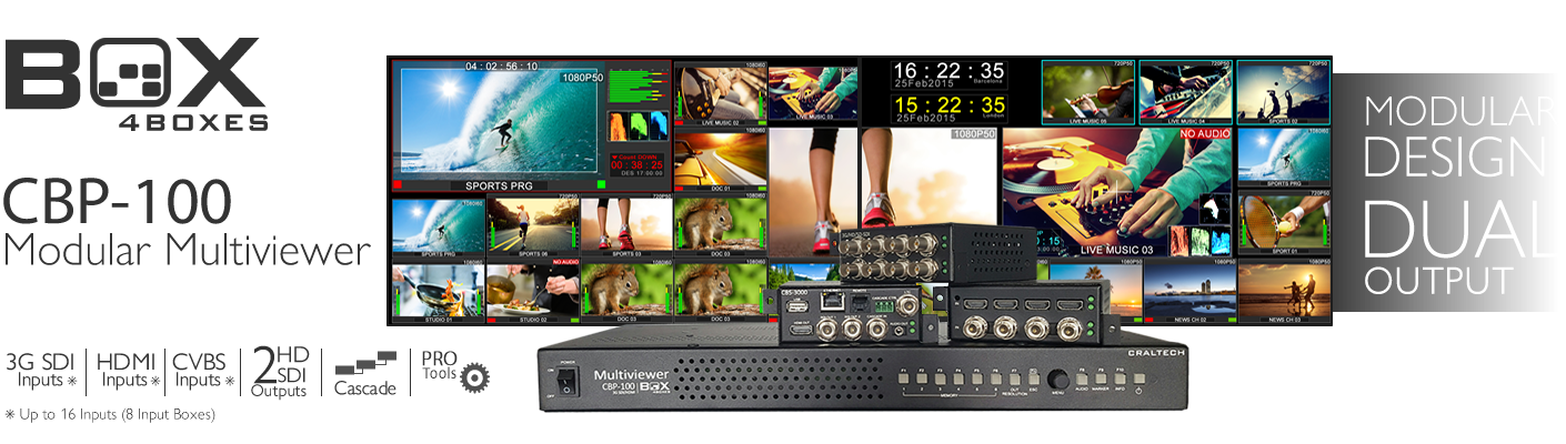 Modular Multiviewers Box4Boxes