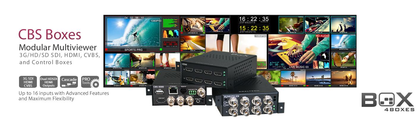 Modular Multiviewer 3G/HD/SD-SDI, HDMI, CVBS Boxes