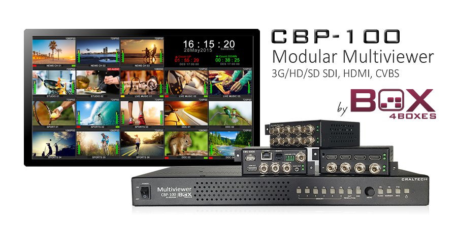 Modular Multiviewer Video Processor